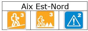 Aix Est-nord
