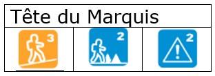 Tete du Marquis